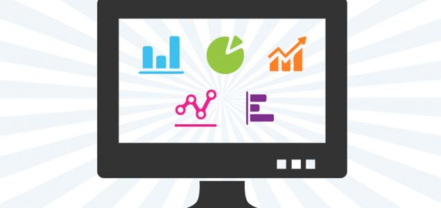 bottlenecks of content marketing