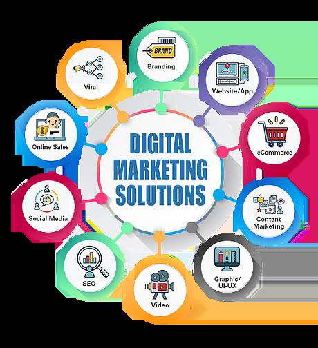 Digital_marketing_1.webp